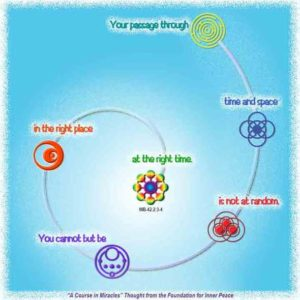 """graphic (ACIM Weekly Thought): """"Your passage through time and space is not at random. You cannot but be in the right place at the right time."""" W-pI.42.2:3-4"""